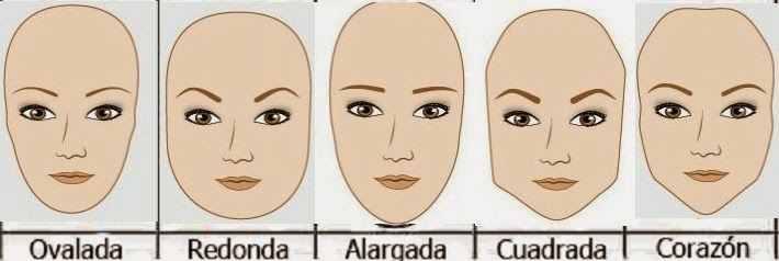 cejas segun rostro